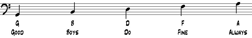 music theory bass clef lines