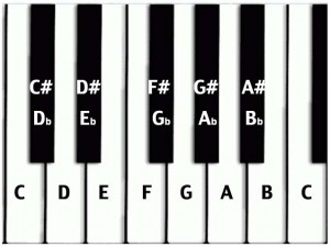 piano sheet music flats and sharps