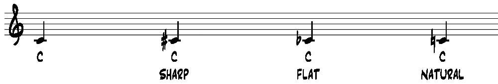 treble clef music sheets
