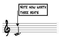Sheet Music Dotted Minim