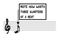 Sheet Music Dotted Quaver