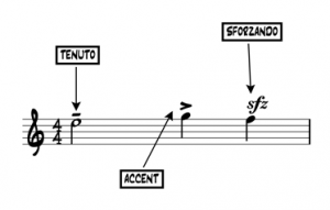 accent markings
