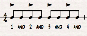 Eighth Note Sheet Music Rhythms