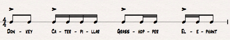 Sheet Music Rhythm Names