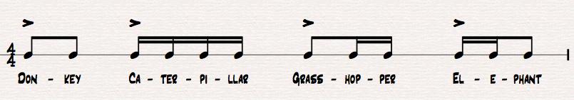 Sheet Music Rhythm Names