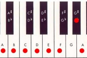 piano keyboard a harmonic minor scale