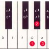 relative major and minor keys
