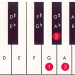 relative major and minor keys