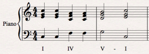 Perfect Cadence in C major score