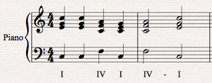 Plagal Cadence in C major score