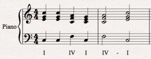 Plagal Cadence in C major score
