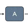 Rondo Form Diagram