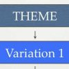 Theme and Variations Structure