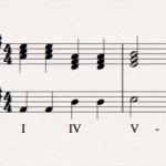Chord Progressions Title Sheet Music