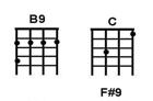 Introduction to Chords Image