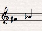 Music Theory Sharps and Flats