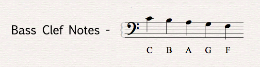 Bass Clef Notes from C to F