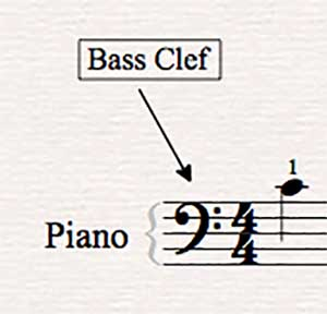 Bass Clef with Middle C