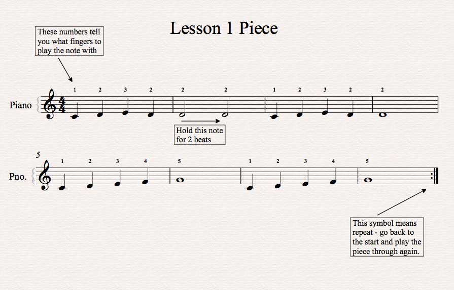 Piano Lesson 1 Piece Extended Score