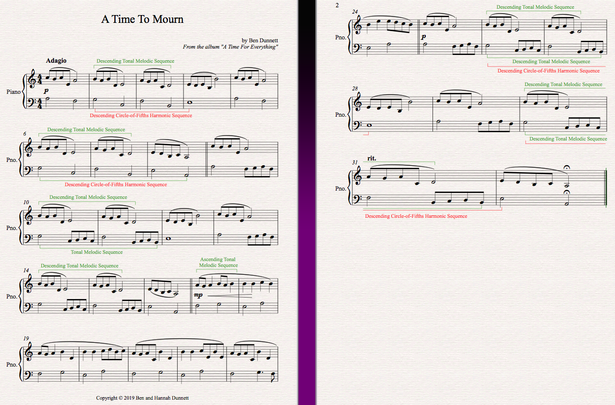 Sequences – Music Theory Academy