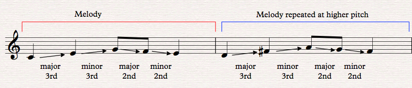 Real Sequence Example