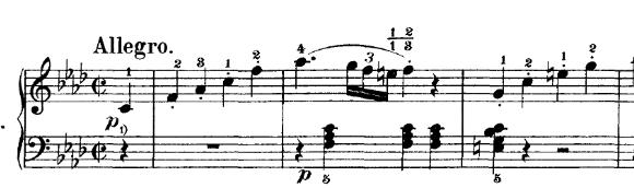 Ludwig van Beethoven – Music Theory Academy