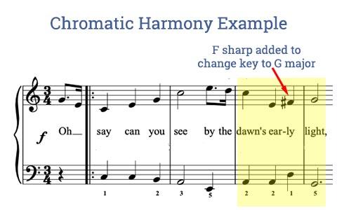 Chromatic harmony example