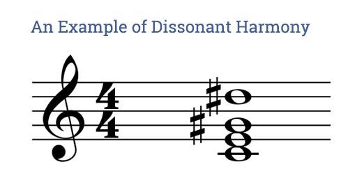 Dissonant Harmony in Music example